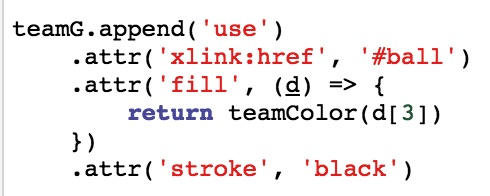 code snippet team grouping