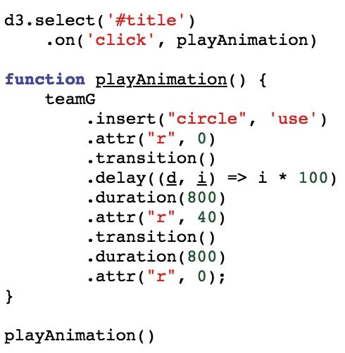 code snippet playanimation