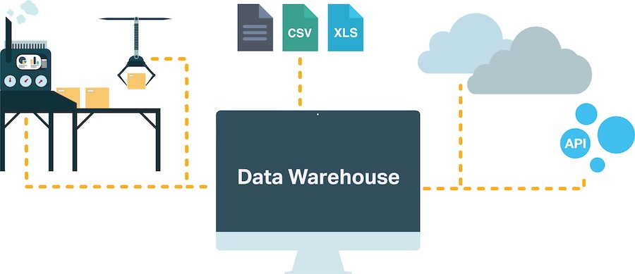 data platforms compared with data warehouses