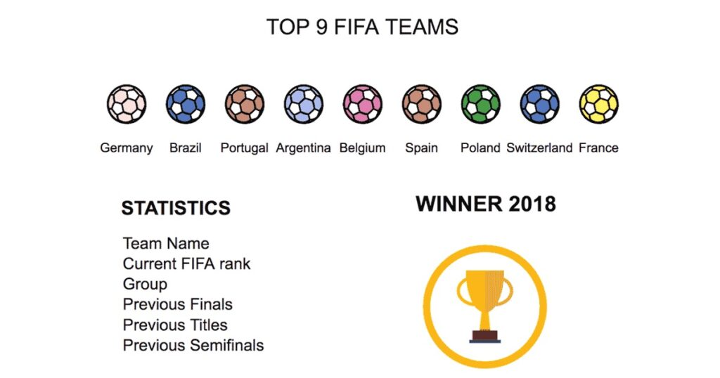 top fifa teams complex inforgraphics with repods